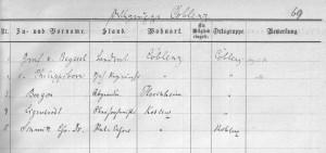 Mitgliederverzeichnis Ortsgruppe Koblenz 1889